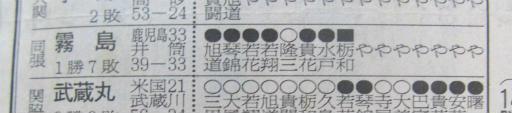 20130919・相撲57-15