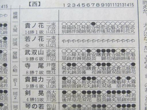 20130919・相撲60-04・十両の表はついてなかった