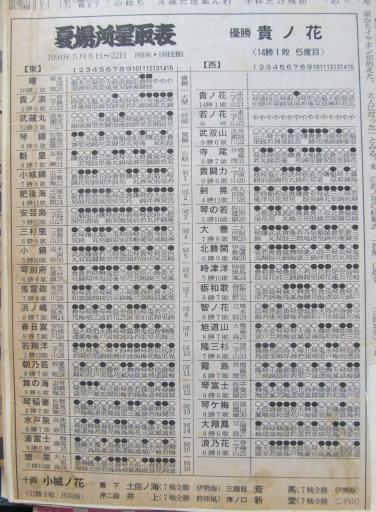 20130919・相撲60-01