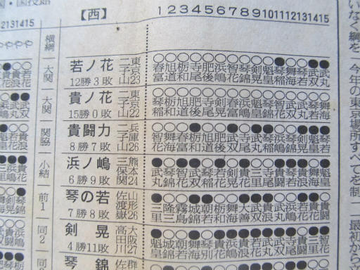 20130919・相撲60-12