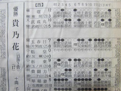 20130919・相撲63-13