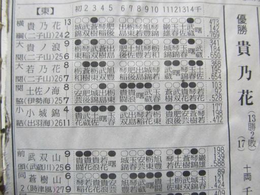 20130919・相撲63-12