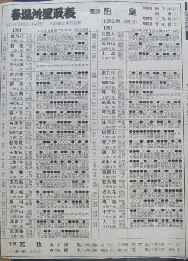 20130919・相撲65-01