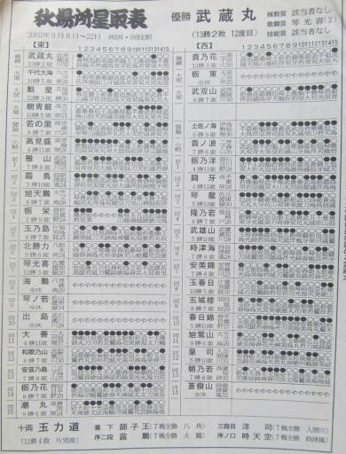 20130919・相撲66-01