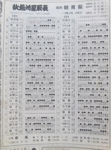 20130919・相撲68-01