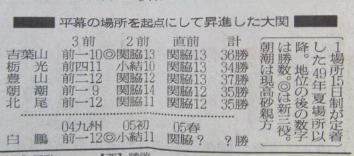 20130919・相撲72-06