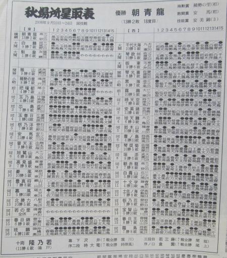 20130919・相撲75-01