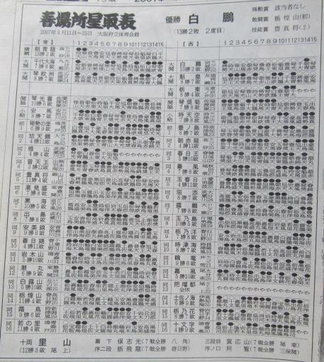 20130919・相撲77-01