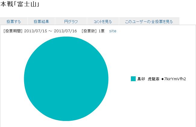 result_Fuji_Mountain.png