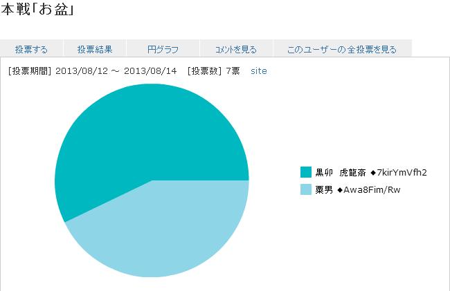 result_Obon.png