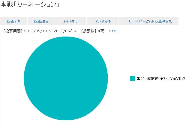 result_carnation.png