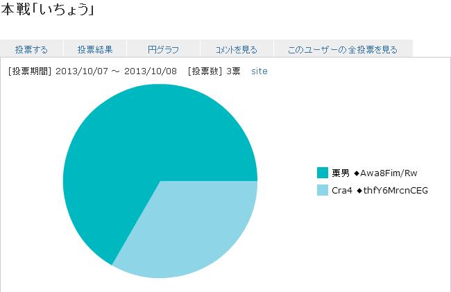 result_ginkgo.png