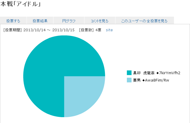 result_idol.png