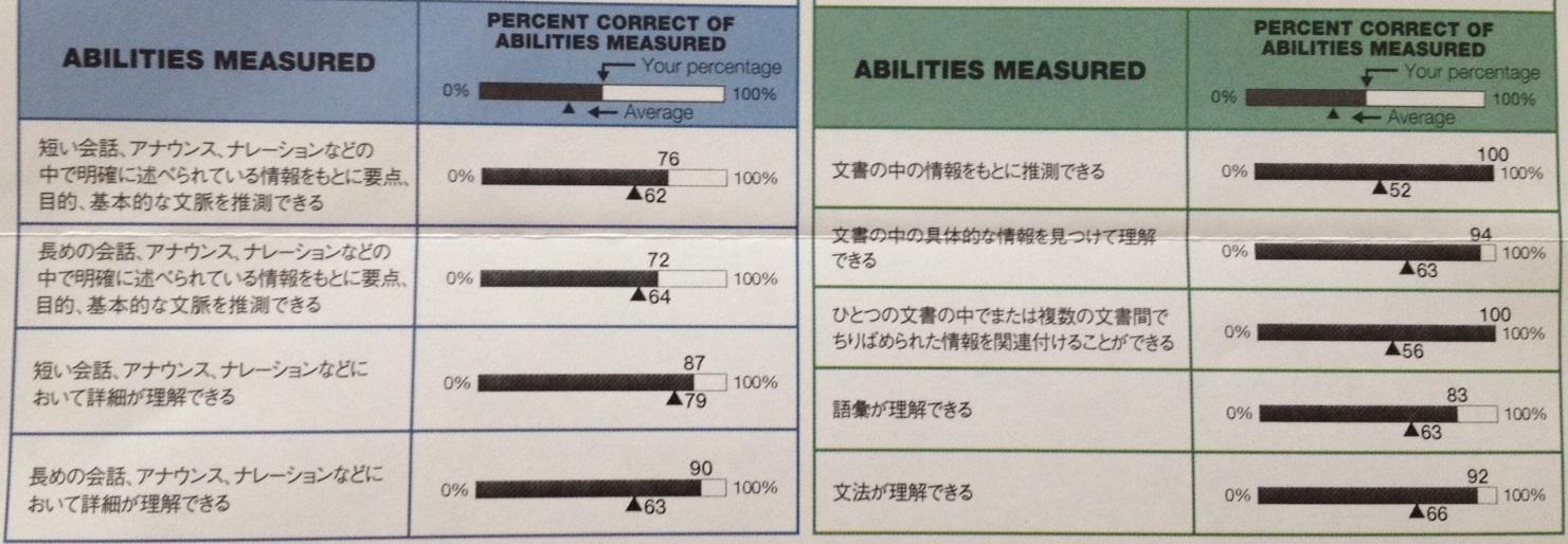 182_abilities_measured.jpg