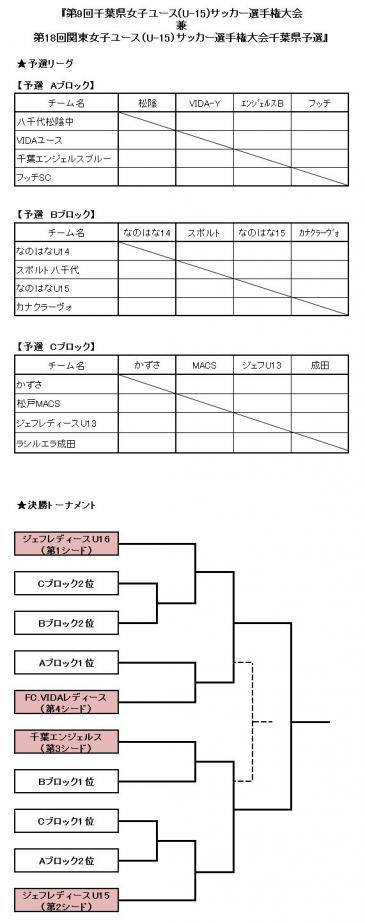 U15選手権