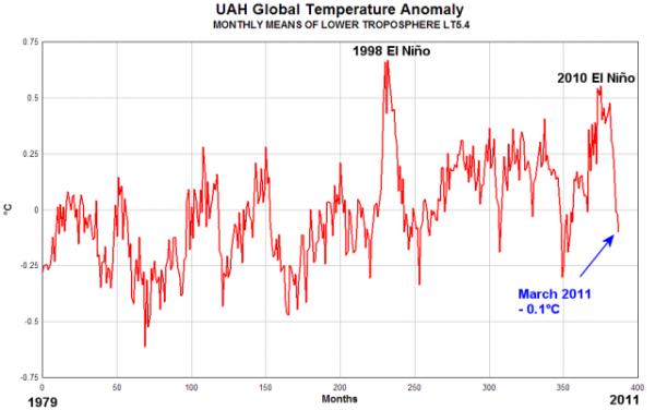 地球の温暖化のグラフimage_convert_20140110213806