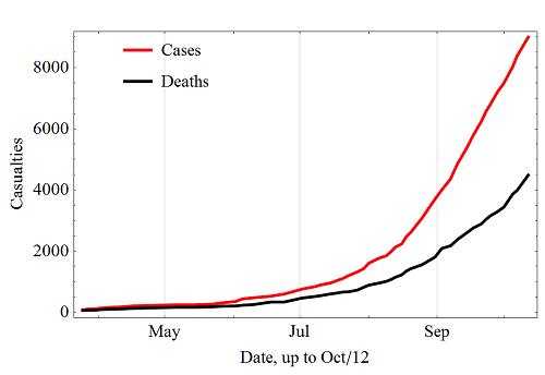 GGGGGDiseased_Ebola_2014.png