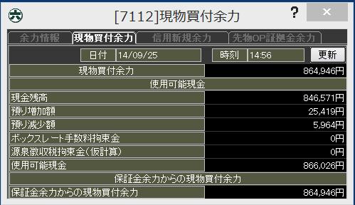 20140925_口座残高_後場追加