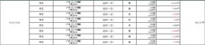 20140929_清算表