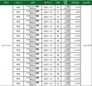 20140930_清算表