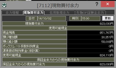 20141002_口座残高