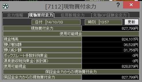 20141003_口座残高