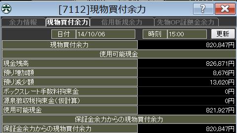 20141006_口座残高