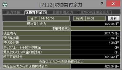 20141009_口座残高