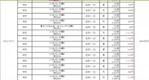 20141014_清算表