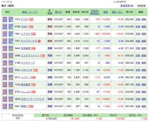 20141027_評価益_大引け