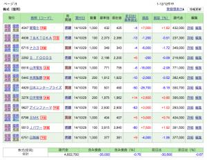 20141029_前場引後