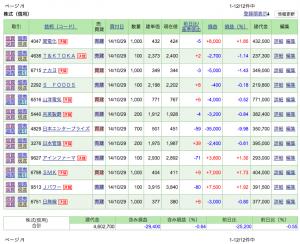 20141029_大引後