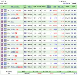 20141030_大引け後