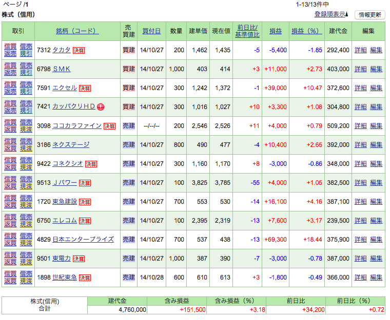 20141030152106ff7.png