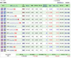 20141030_大引け後2