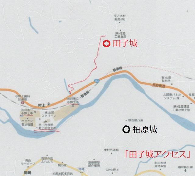 田子城アクセス