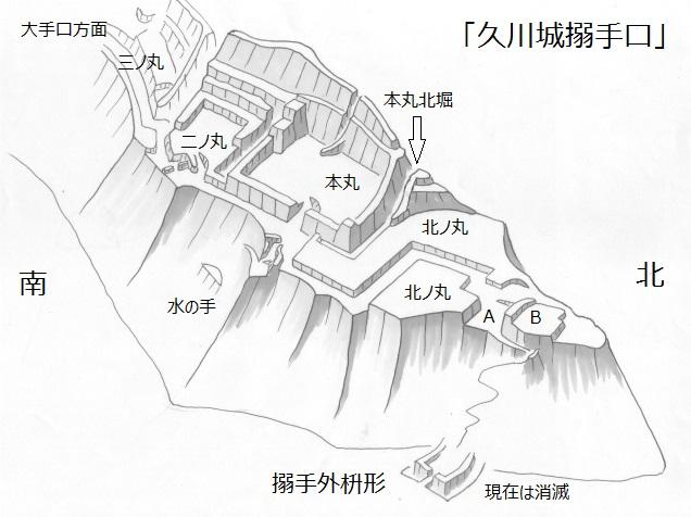 久川搦手図