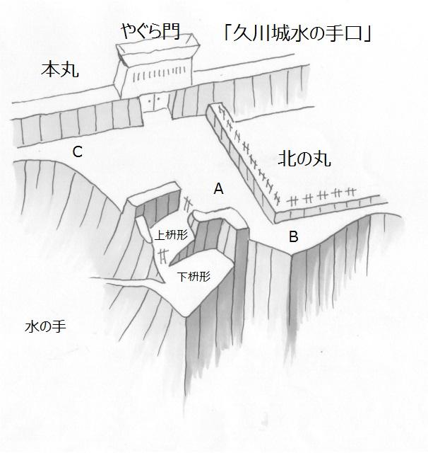 久川水の手図