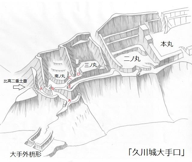 久川大手図