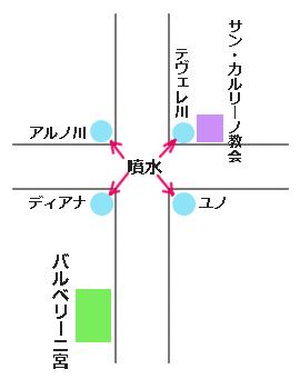 4つの噴水