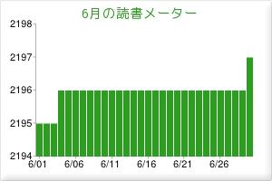 201306読書メーター