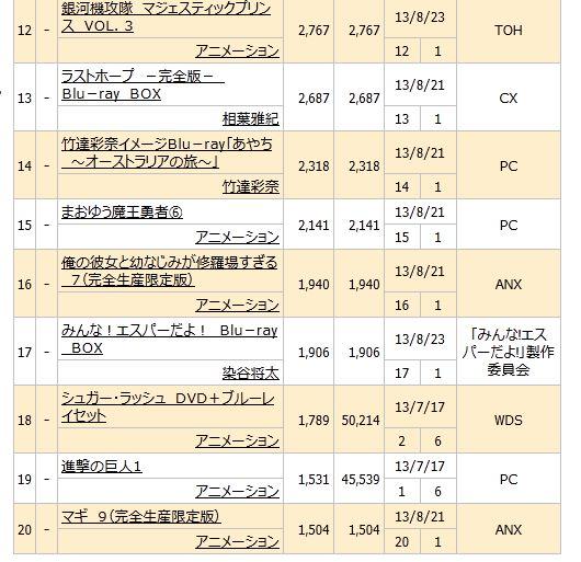 9 2うぃーくりー2