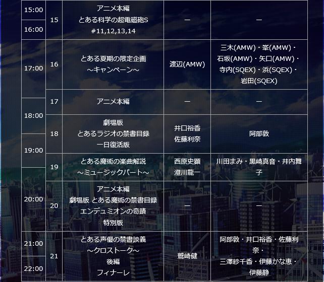 SnapCrab_NoName_2013-8-27_17-19-10_No-00.png