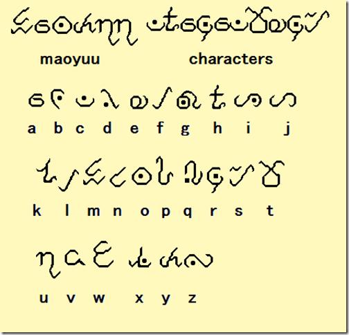 maoyuu_characters