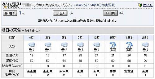 明日のお天気