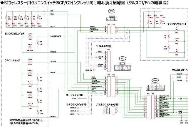 クルコンSW配線組み換え3