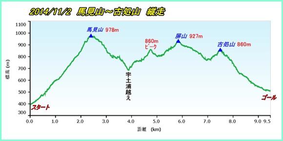 002 古処山PF