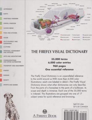 2013.7辞書VISUAL DICTIONARY③