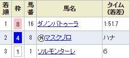 kyoto10_1124.jpg