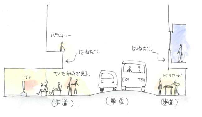広州スケッチ2